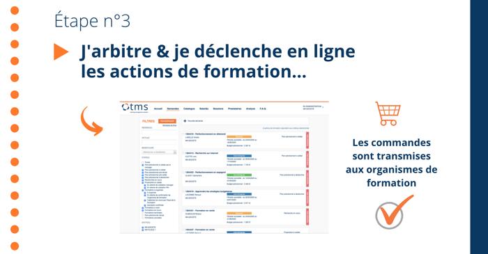 Étape 3 Arbitrage du plan et déclenchement des formations en ligne